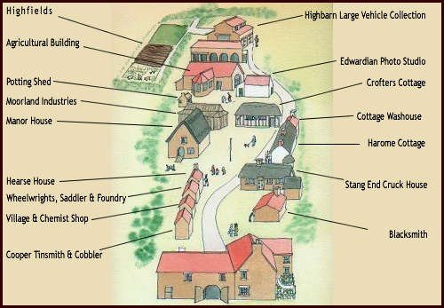 Ryedale Museum Map